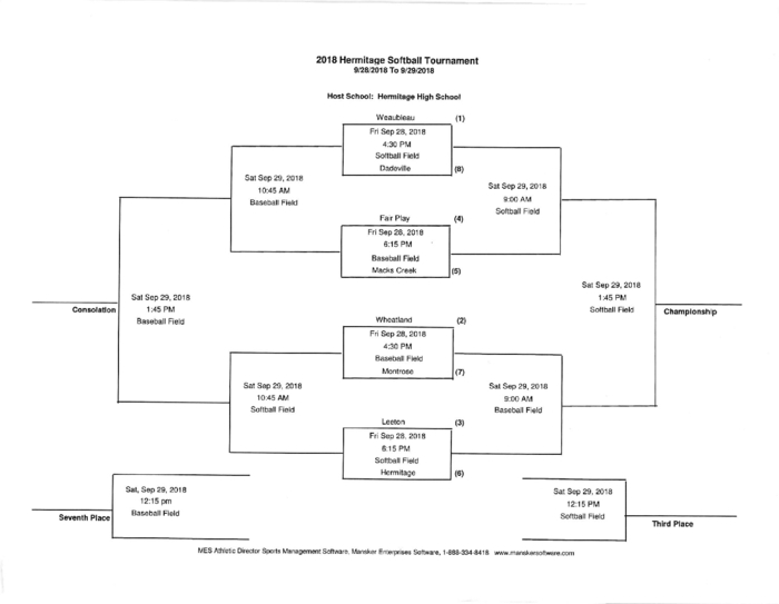 Hermitage Softball Tournament Schedule
