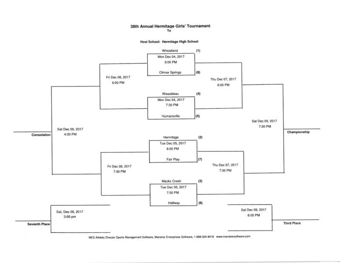 Hermitage Girls tournament